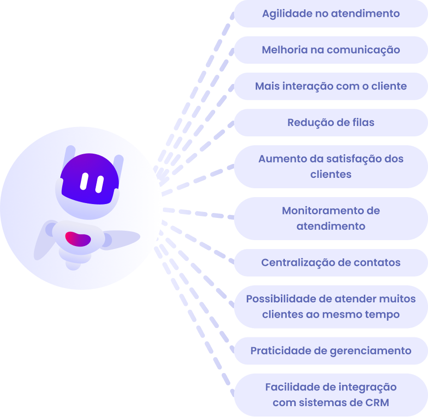 Benefícios para empresas de telecomunicações.