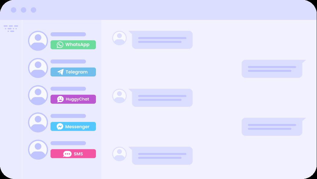 Chat para site e outros canais no mesmo ambiente.
